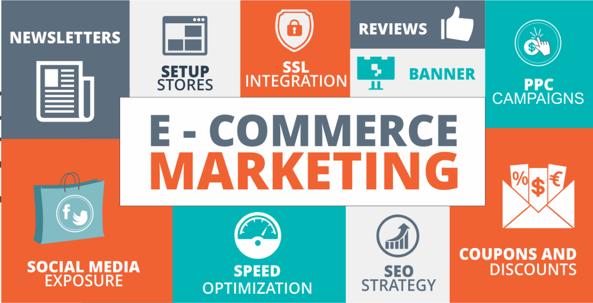 Ecommerce-Marketing-1-1200x613.png?strip=all&lossy=1&ssl=1